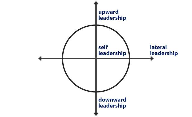 laterleadership2