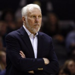 Coach Popovich and Three Types of Distractions Focused Leaders Abhor