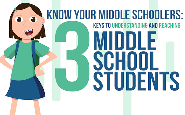 [GIVEAWAY]: Know Your Middle Schoolers: 3 Keys to Understanding and Reaching Middle School Students