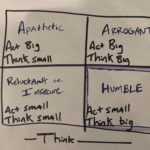 4 Types of Leaders and Leadership that Thinks Big and Acts Small